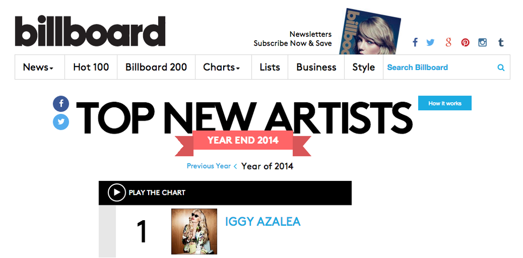 Iggy Azalea tops Billboard 2014 Year-End New Artists Chart